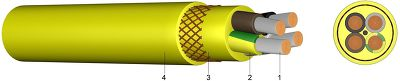 NSHTöu(SMK) Cordaflex Rubber Sheathed Cable for Reeling Purposes Crane Cable
