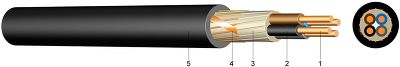 E-YCY PVC Insulated Cable with Concentric Conductor Screen Cross Section 16 mm2