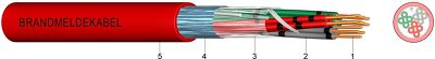 J-H(ST)H BMK  ...Bd Halogen-Free and Flame Retardant Fire Alarm Cable