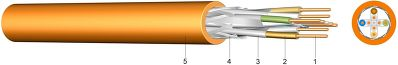 LAN 1200 (S/STP Pimf) Data Transmission Cable with Pair Wise Screening and Overall Shielding, Category 7