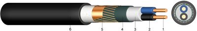 N2XCH Halogen-Free Cable with Concentric Conductor with Improved Fire Behaviour