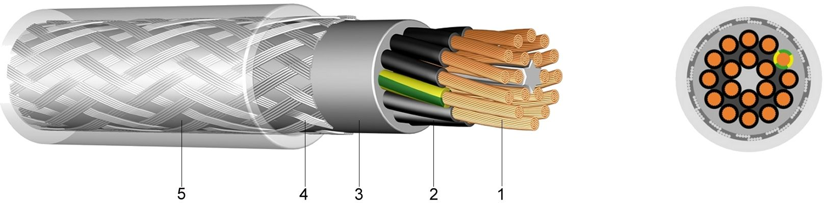 YSLYQY - PVC Control Cable with Steel Wire Braiding - PVC control ...
